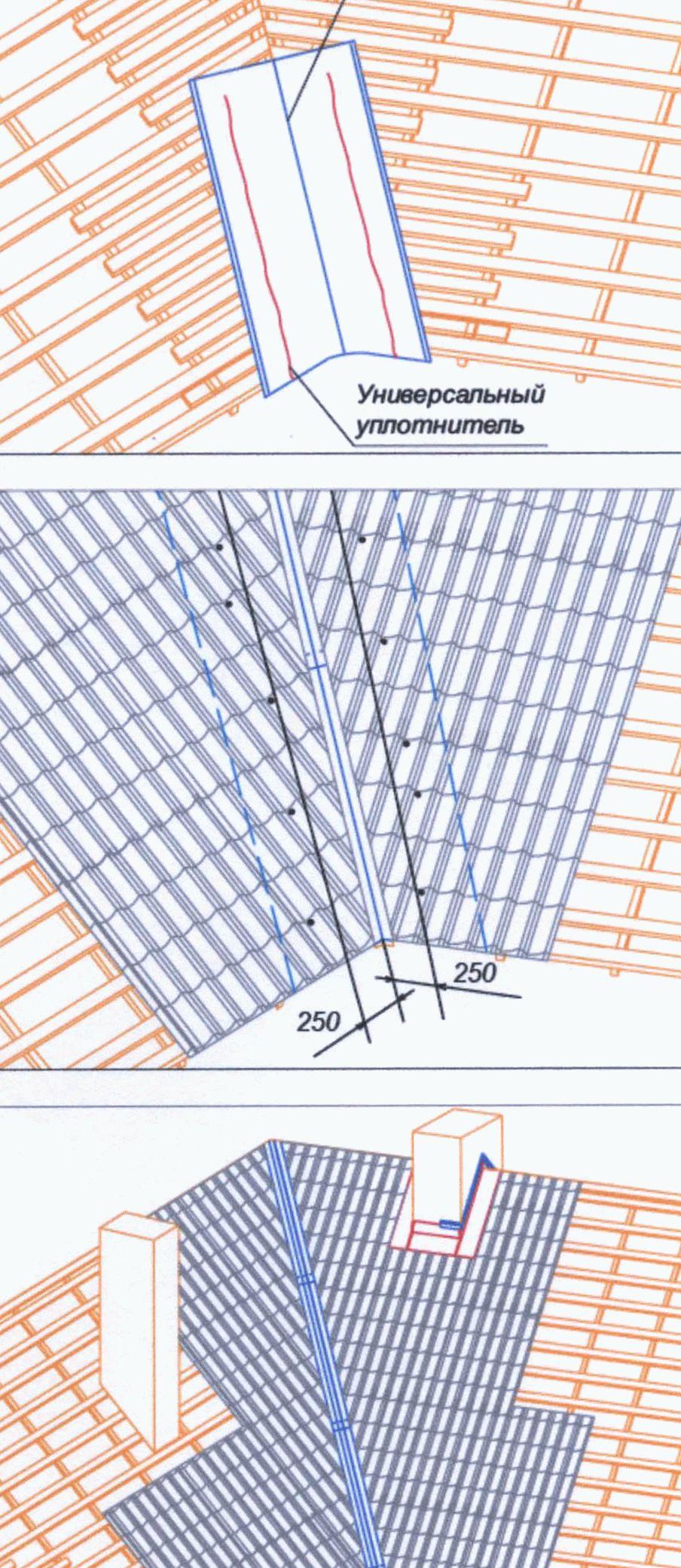 Покрытие крыши металлочерепицей
