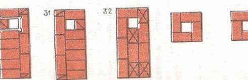 Простая кухонная плита с трехканальным отопительным щитком – совмещенная кладка