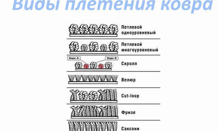Виды плетения ковра