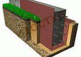 Расчет бетона (песка, щебня, цемента) для фундамента (ленточного)