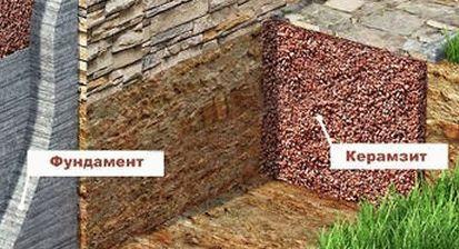 Утепление фундамента дома керамзитом фото