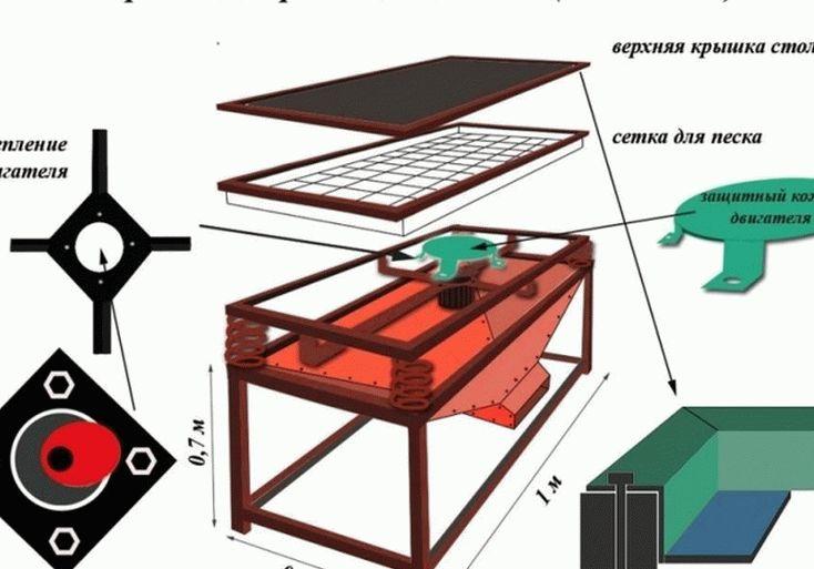 Вибростол для изготовления тротуарной плитки