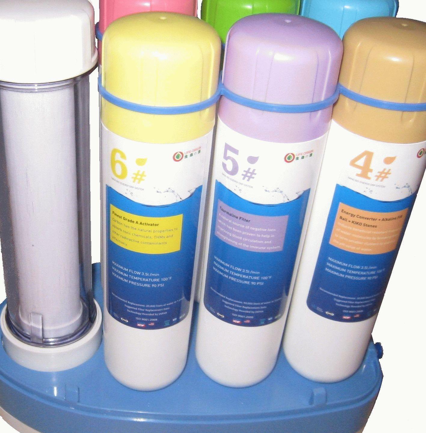 Фильтр водный