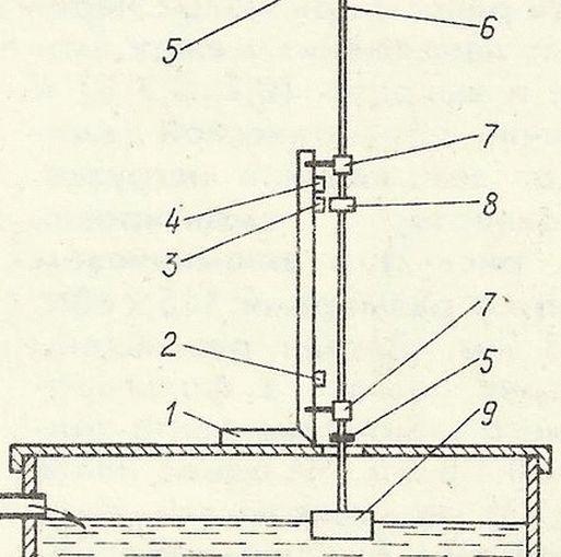 Схема управления (отключения) насосом по уровню воды (на откачку воды и на налив)