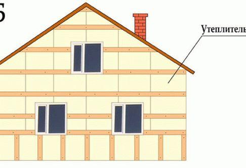 Фасадная плитка с металлическими креплениями | Новые технологии в облицовке фасадов