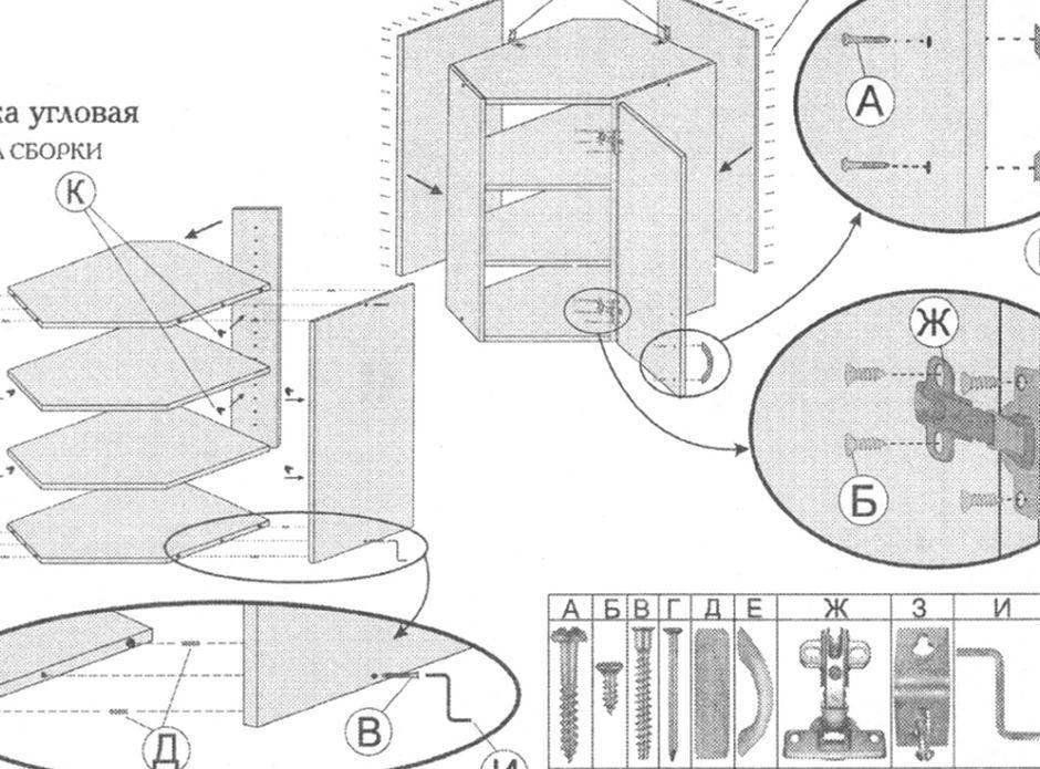 Схема сборки угловой полки