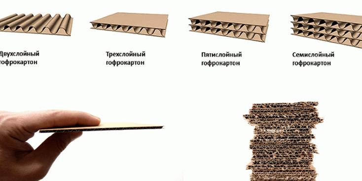 Слои картона